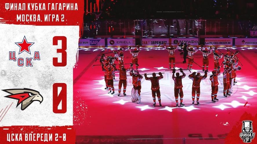 ЦСКА обыграл