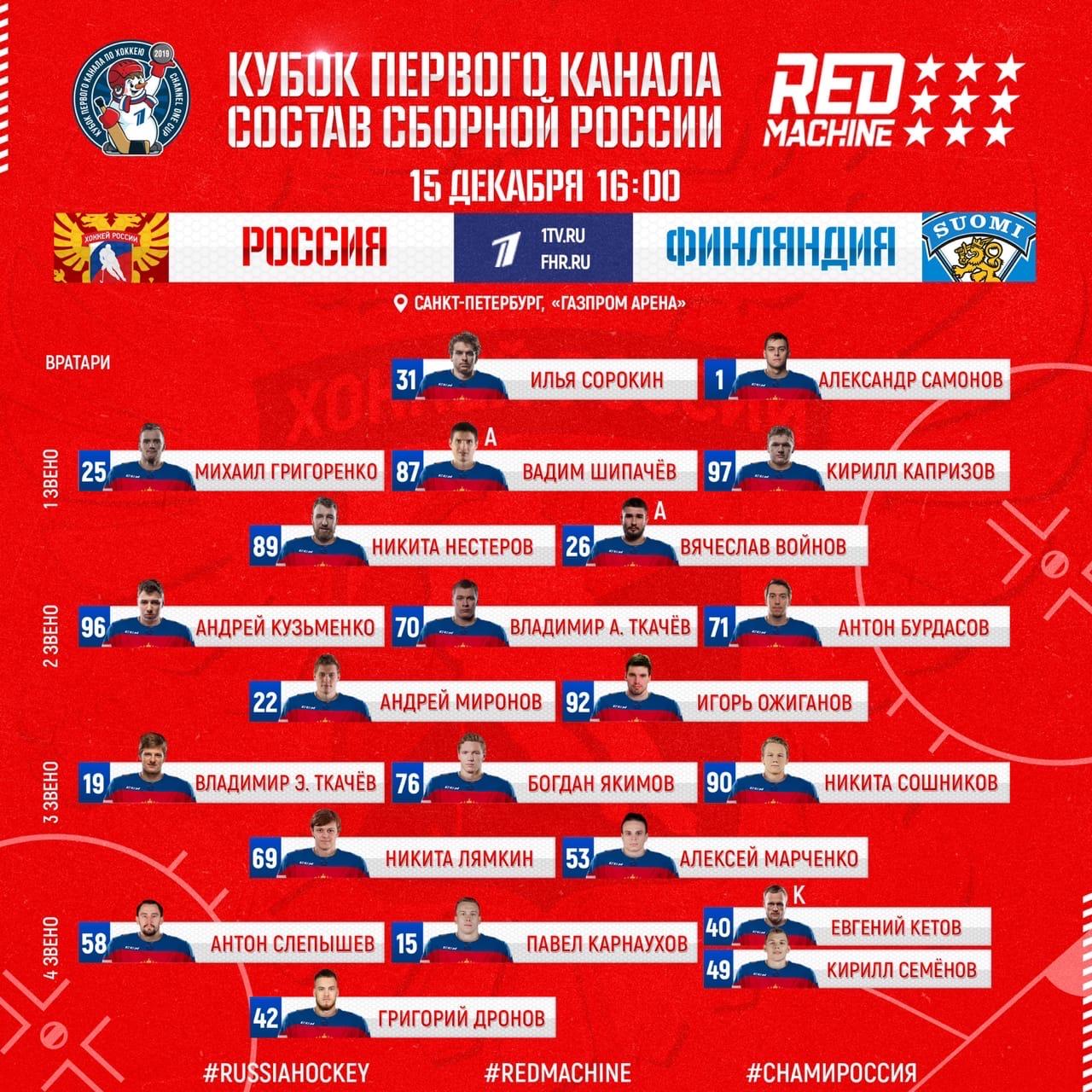 Сборная России объявила состав на матч с Финляндией